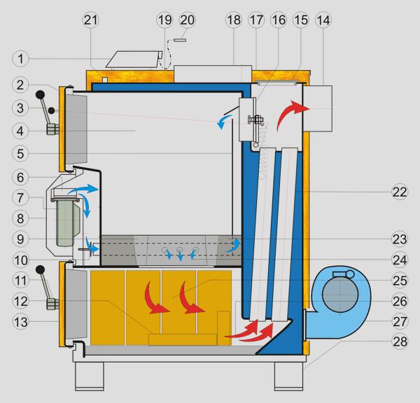 Schema cazanului cu aer cald Vigas 25 TVZ