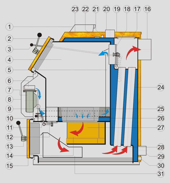 Schema cazanului cu apă caldă Vigas 29 UD