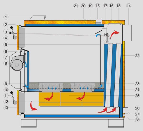 Schema cazanului cu apă caldă Vigas 80