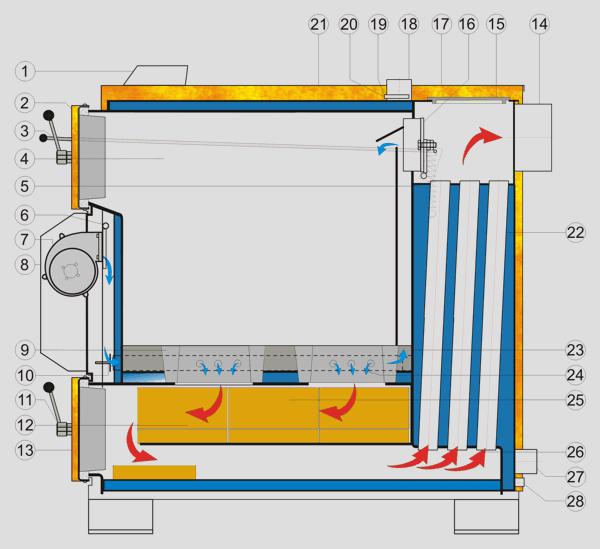Schema cazanului cu apă caldă Vigas 100